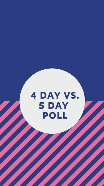 4 day vs. 5 day poll
