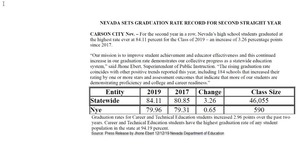 Nevada Sets Graduation Rate Record